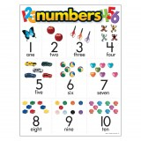 T38010-1-Learning-Chart-Numbers-1-10