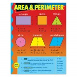 T38019-1-Learning-Chart-Area-Perimeter