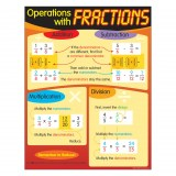 T38124-1-Learning-Chart-Operations-Fractions