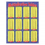 T38174-1-Learning-Chart-Multiplication