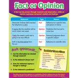 TCR7596 Fact or Opinion Chart