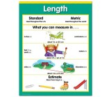 creative-teaching-press-length-chart